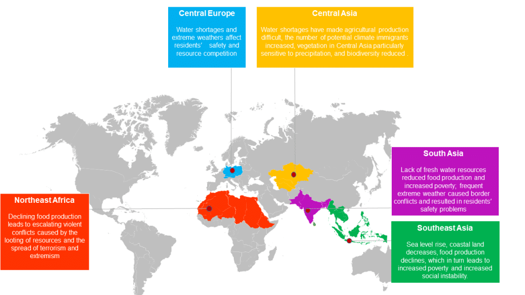 Climate threats in regions of the Belt and Road Initiative