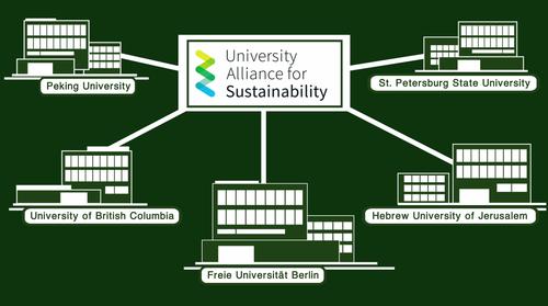 University Alliance for Sustainability (UAS)
