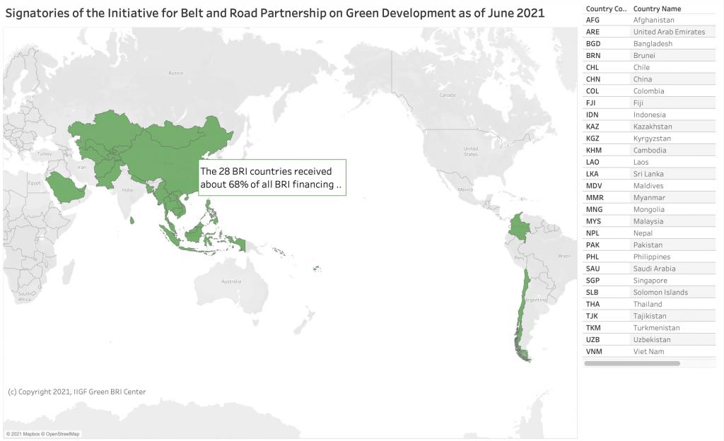 29 BRI Green Partnership Initiative countries